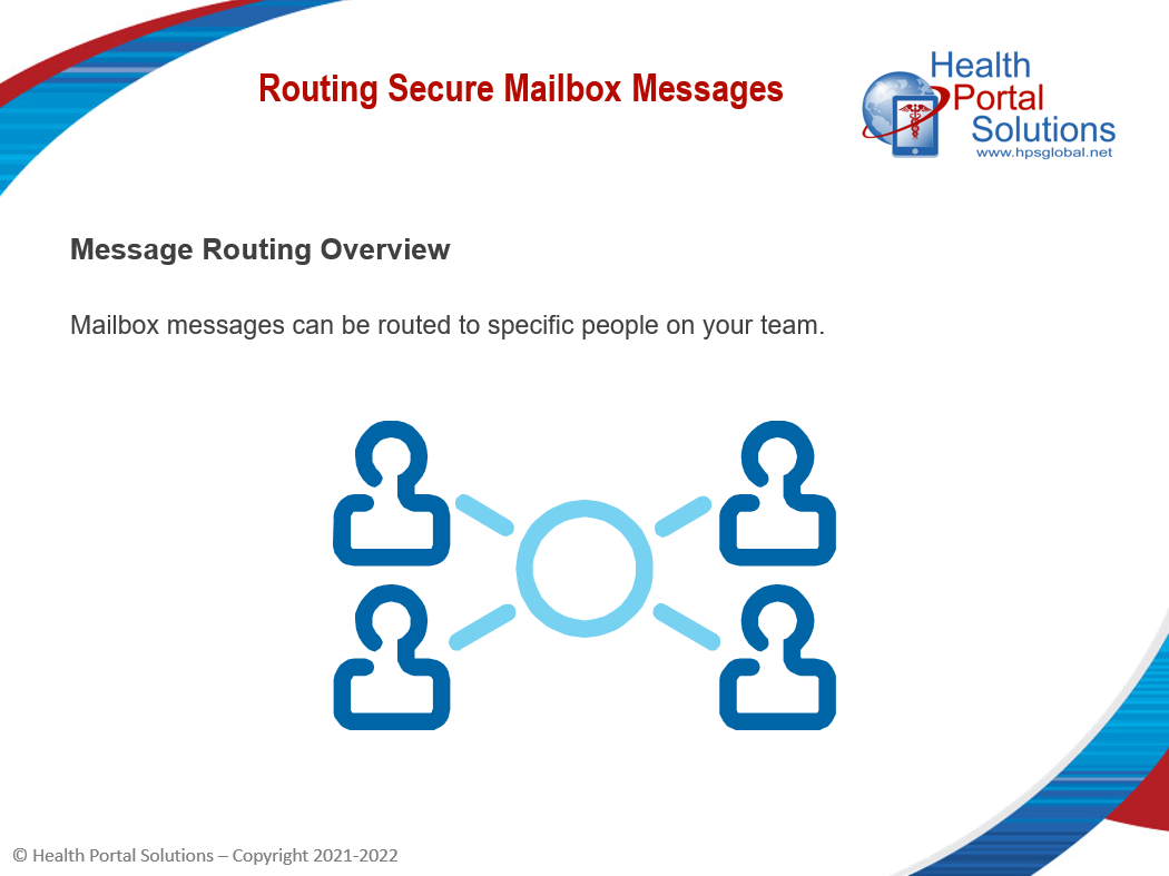 Feature-Image-Route-Messages