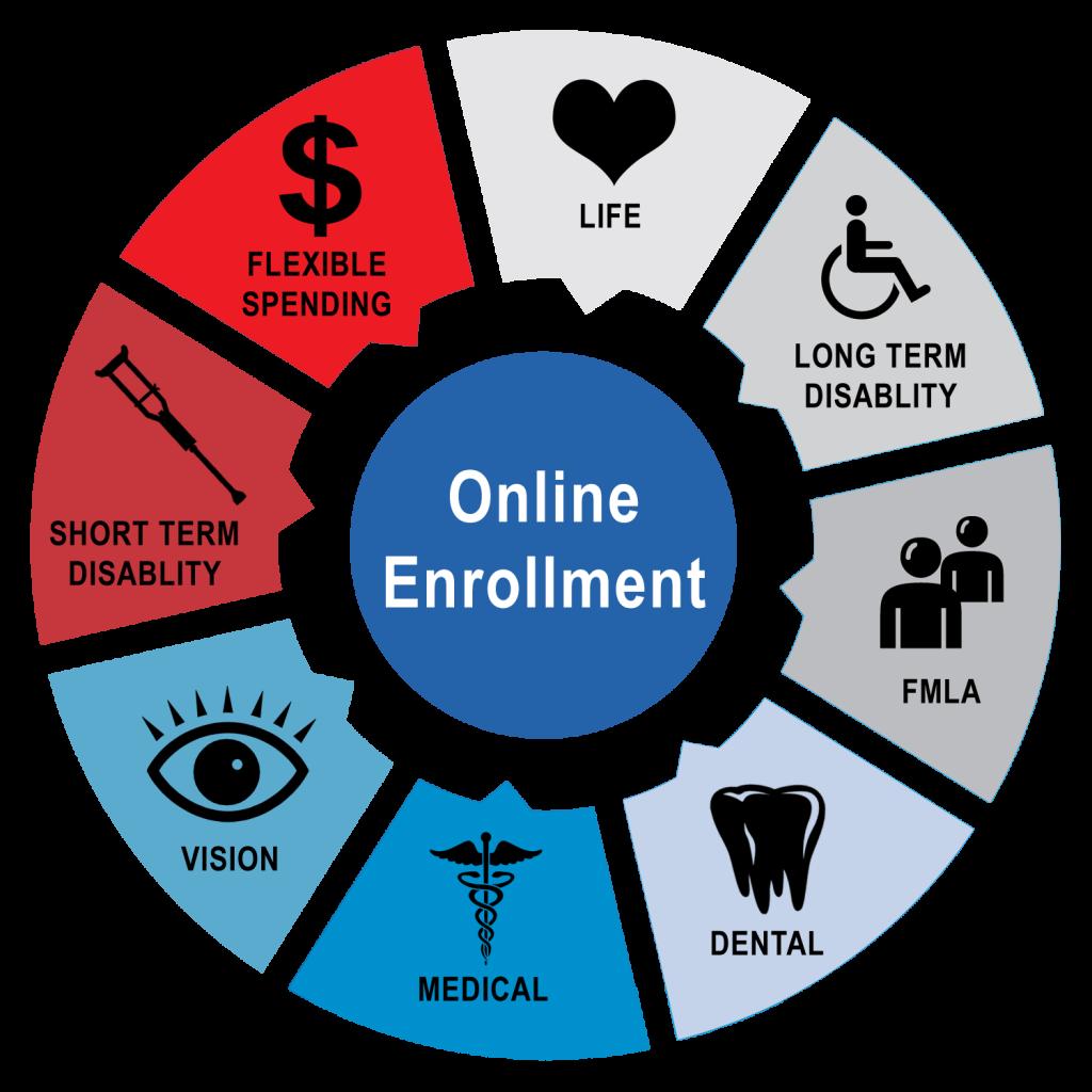 Online Enrollment Circle